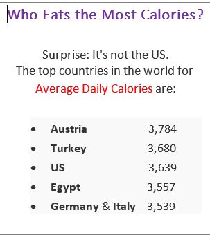 But Calories Aren't the Whole Story...