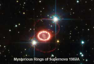 Mysterious Rings of Supernova 1987A