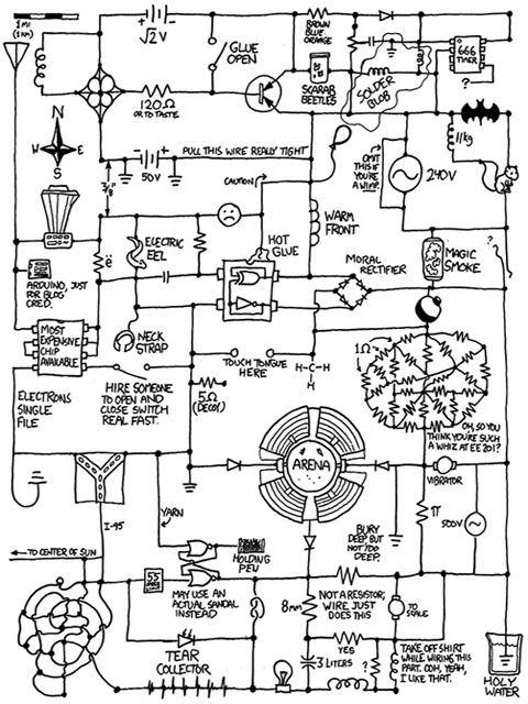 1998 Durango Pdc Diagram additionally Triumph Mag o Wiring Diagram furthermore House Door Diagram also International Cruise Control Wiring Diagram furthermore Electrical Diagram Of Xor Gate. on xkcd circuit diagram