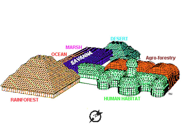 Layout Of Biosphere 2 Photo Source Biosphere From Jdeacon